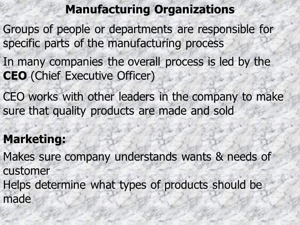 Manufacturing Organizations
