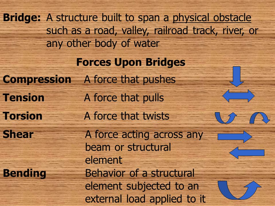 A force acting across any beam or structural element