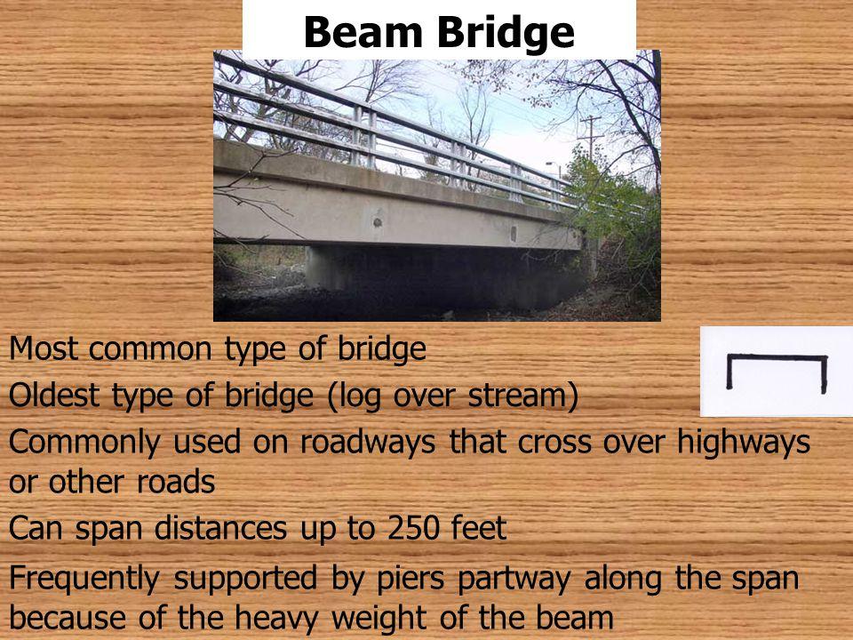 Beam Bridge Most common type of bridge