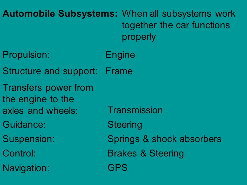 Automobile Subsystems: