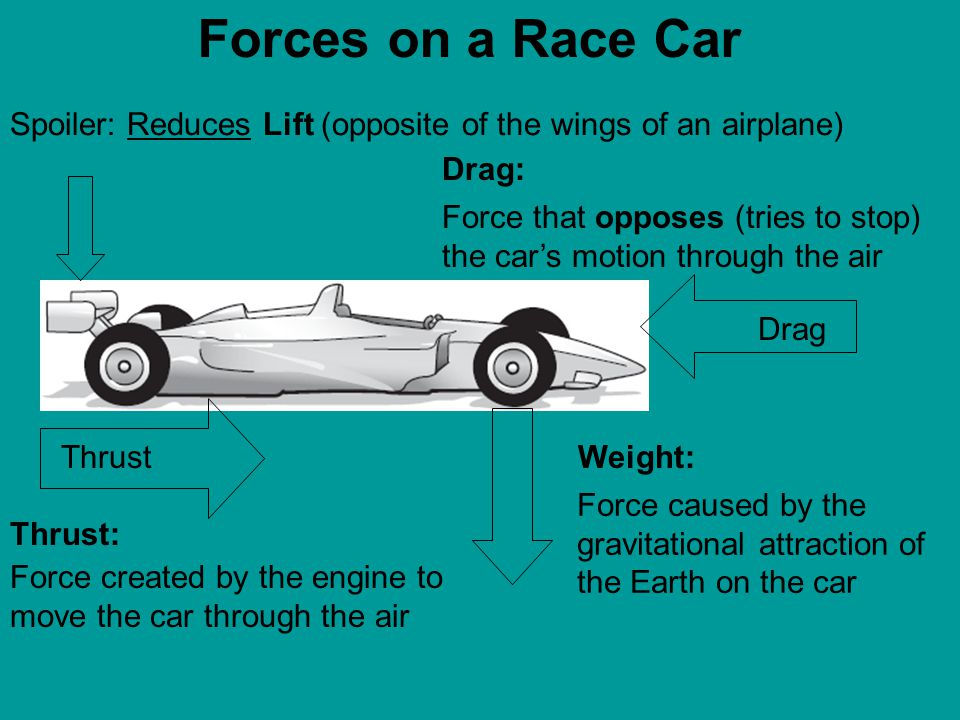 Forces on a Race Car Spoiler: Reduces Lift (opposite of the wings of an airplane) Drag: