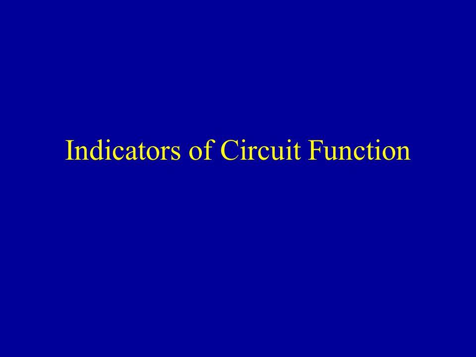 Indicators of Circuit Function