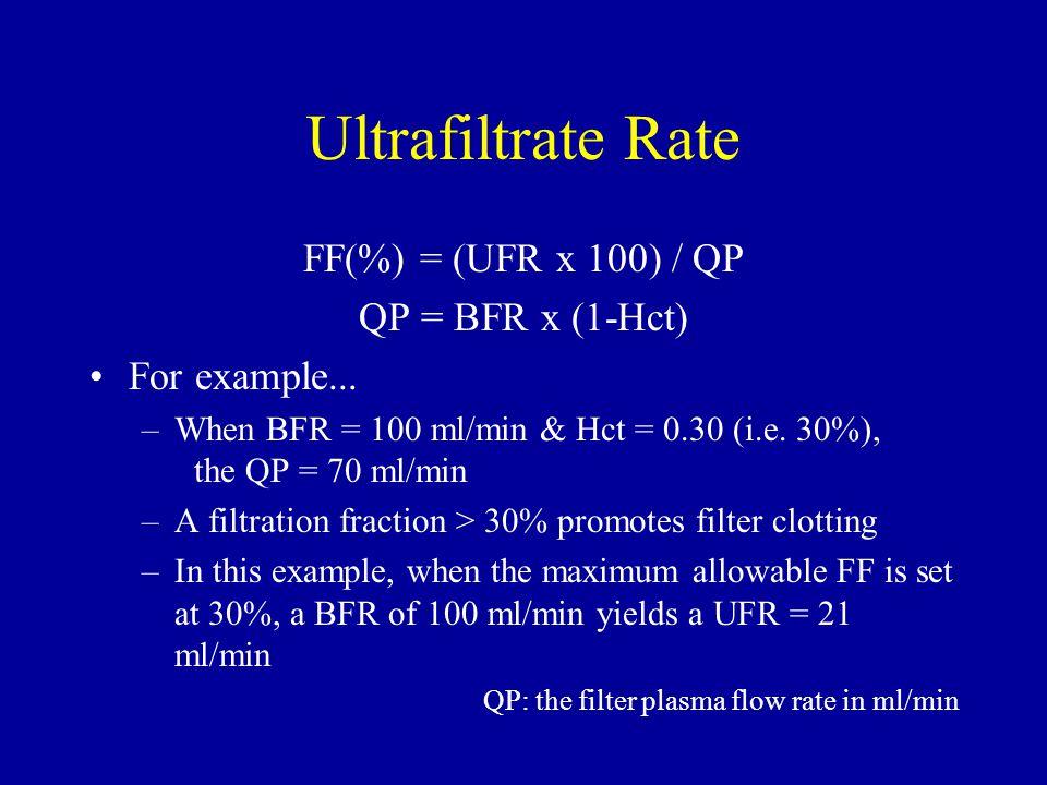 Ultrafiltrate Rate FF(%) = (UFR x 100) / QP QP = BFR x (1-Hct)