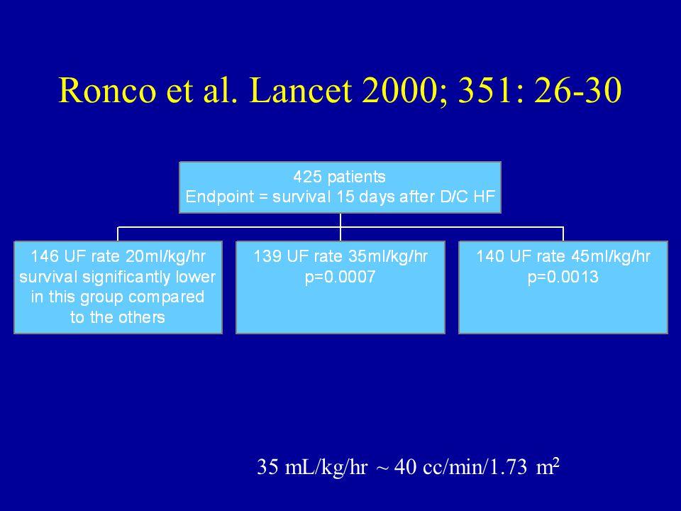 Ronco et al. Lancet 2000; 351: 26-30 35 mL/kg/hr ~ 40 cc/min/1.73 m2