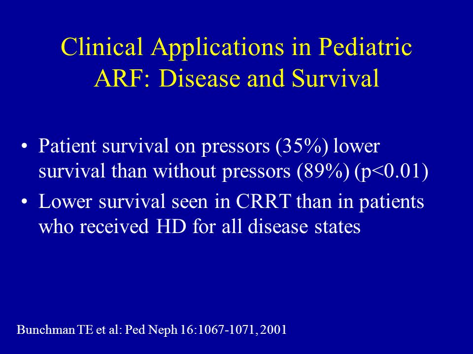 Clinical Applications in Pediatric ARF: Disease and Survival