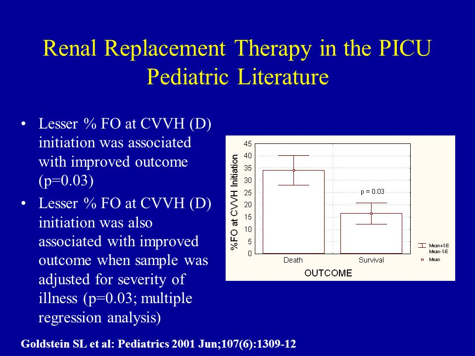 Renal Replacement Therapy in the PICU Pediatric Literature