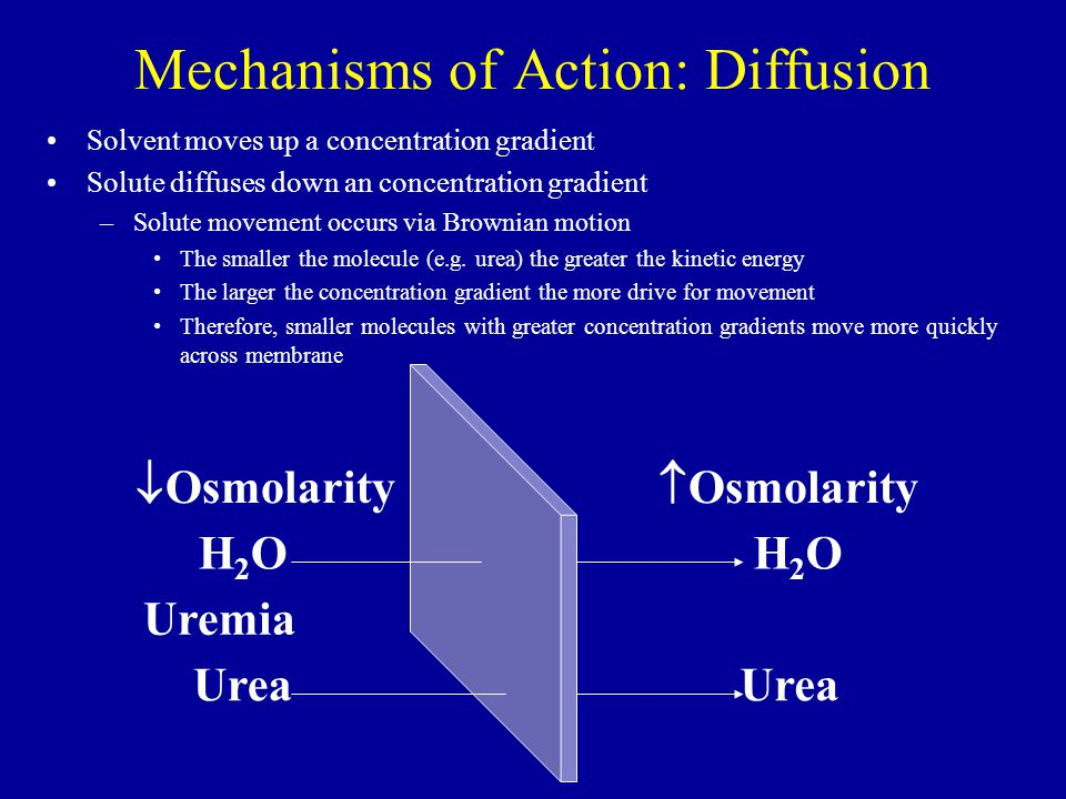 Mechanisms of Action: Diffusion