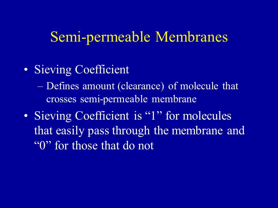Semi-permeable Membranes