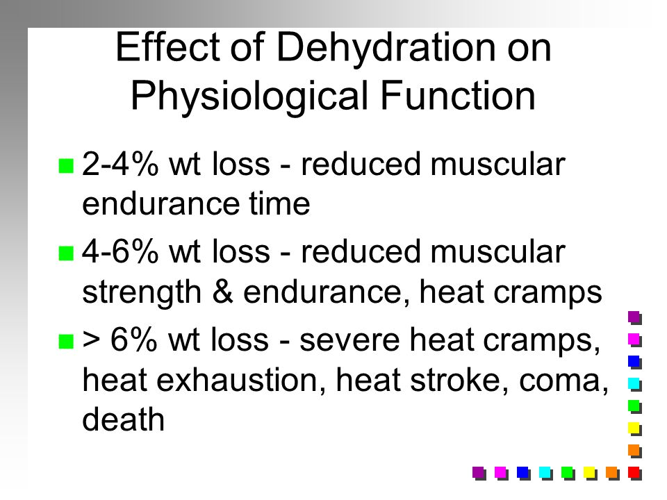 Effect of Dehydration on Physiological Function