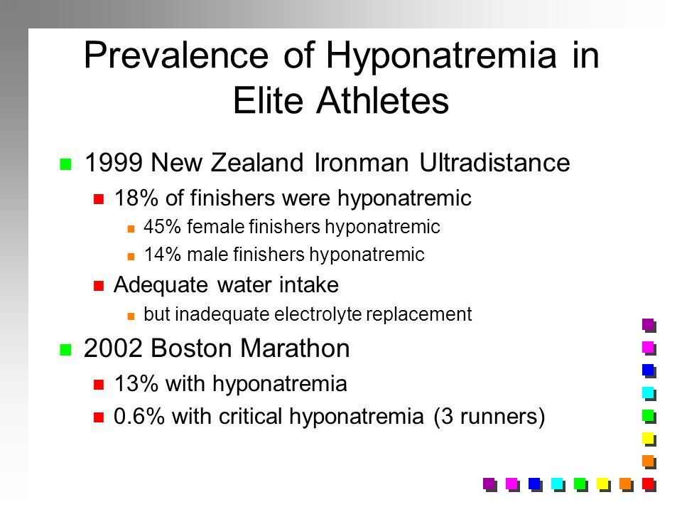Prevalence of Hyponatremia in Elite Athletes