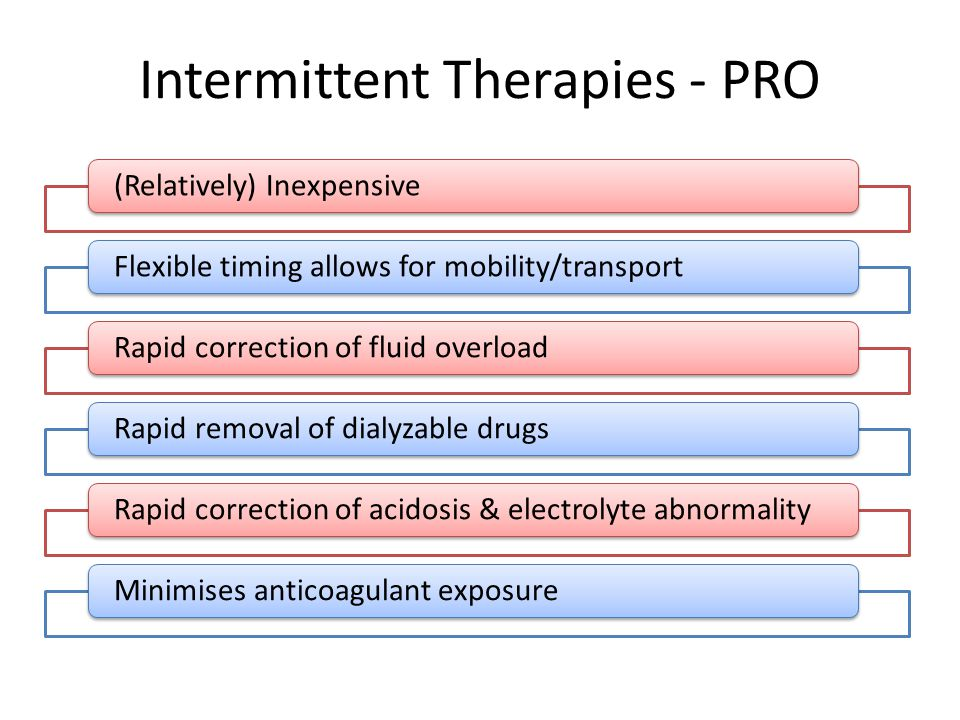 Intermittent Therapies - PRO