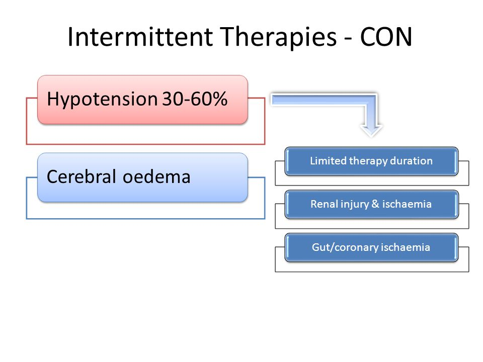 Intermittent Therapies - CON