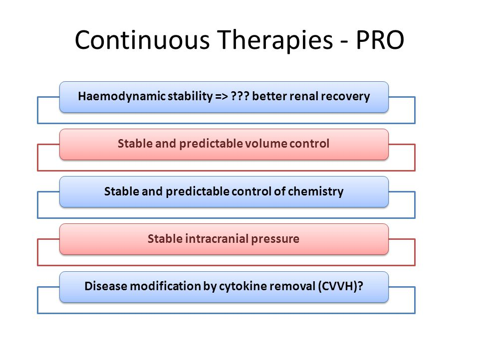 Continuous Therapies - PRO
