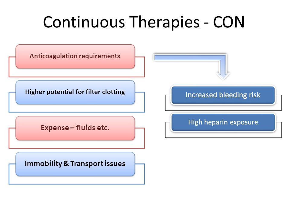 Continuous Therapies - CON