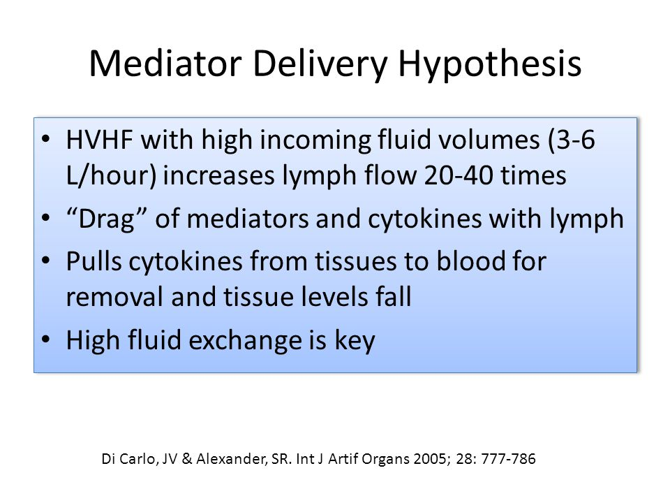 Mediator Delivery Hypothesis