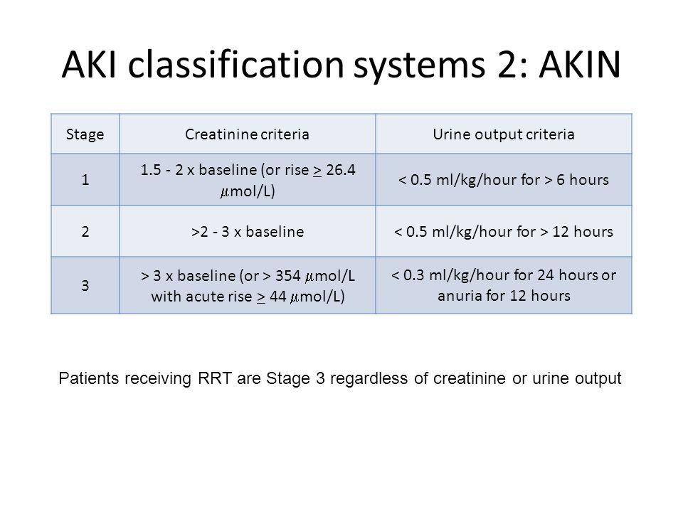 AKI classification systems 2: AKIN