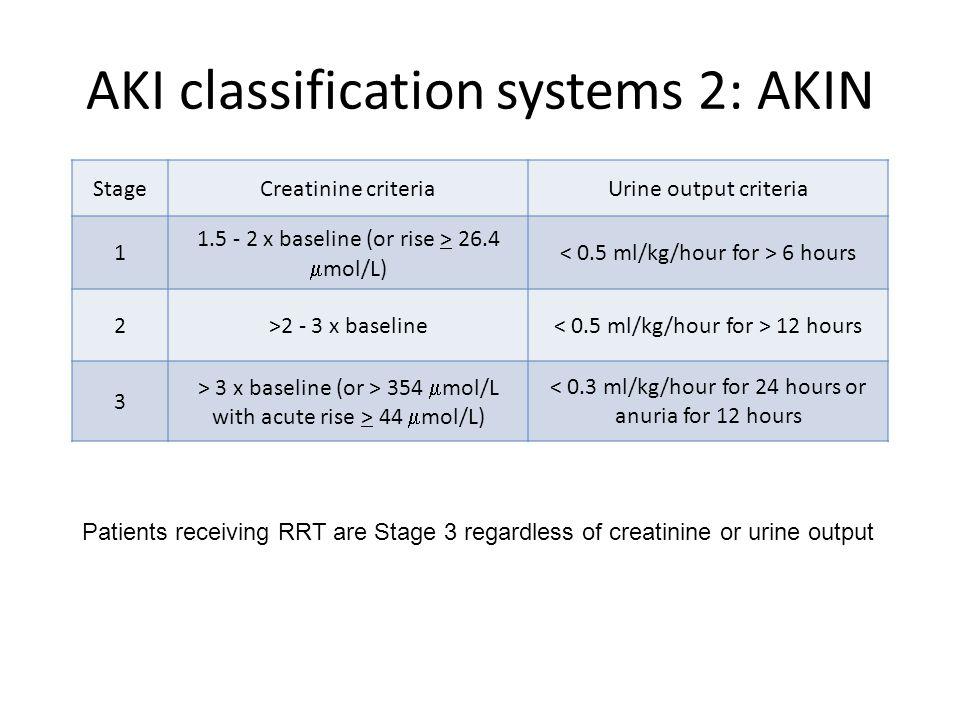 AKI classification systems 2: AKIN