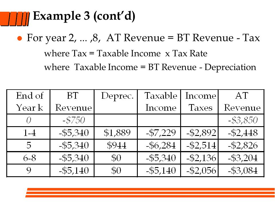 Example 3 (cont'd) For year 2, ... ,8, AT Revenue = BT Revenue - Tax