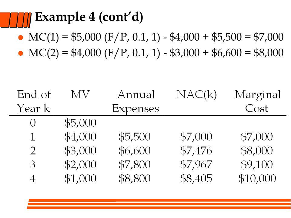 Example 4 (cont'd) MC(1) = $5,000 (F/P, 0.1, 1) - $4,000 + $5,500 = $7,000.