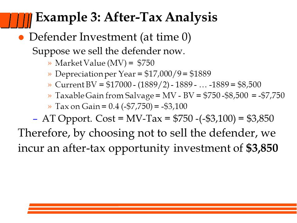 Example 3: After-Tax Analysis