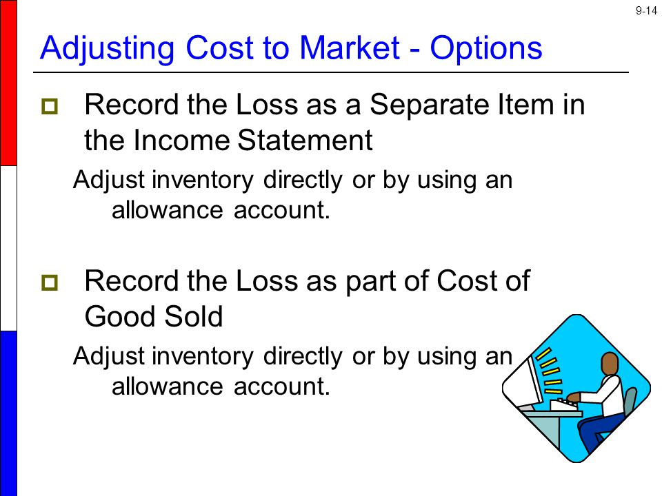 Adjusting Cost to Market - Options