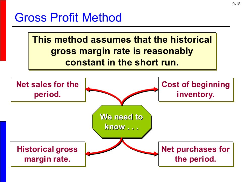 Gross Profit Method This method assumes that the historical gross margin rate is reasonably constant in the short run.