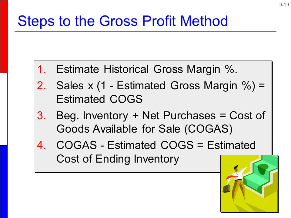 Steps to the Gross Profit Method