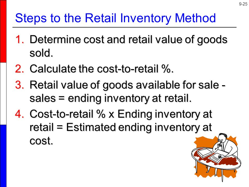 Steps to the Retail Inventory Method