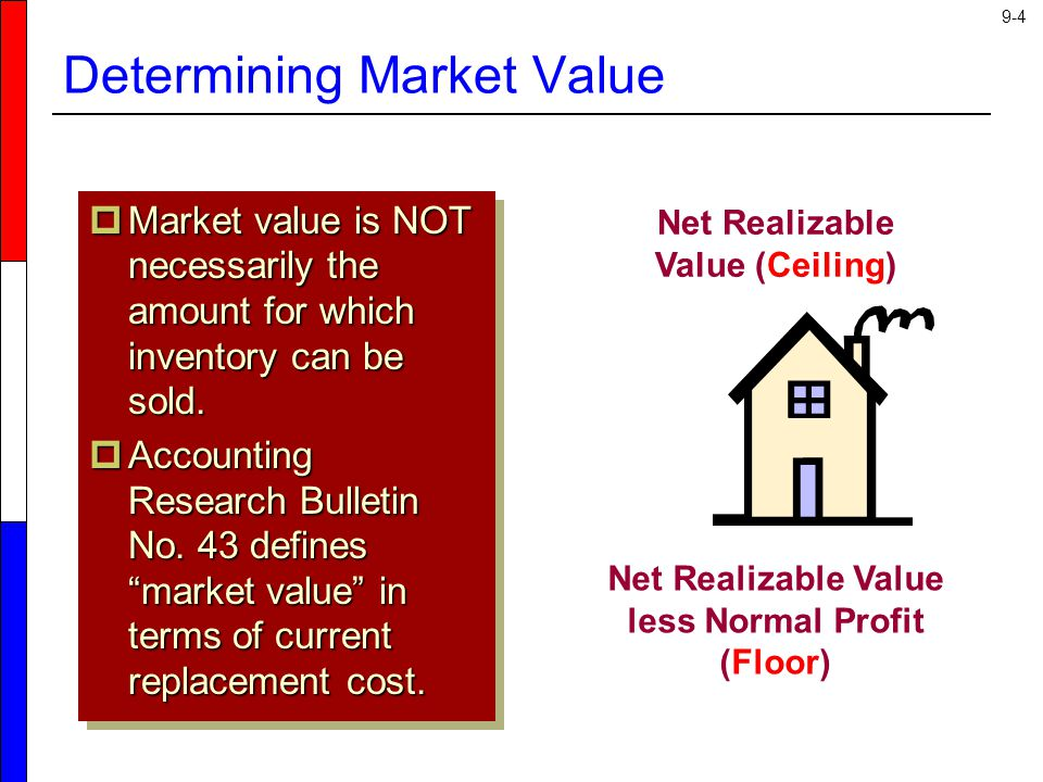 Determining Market Value