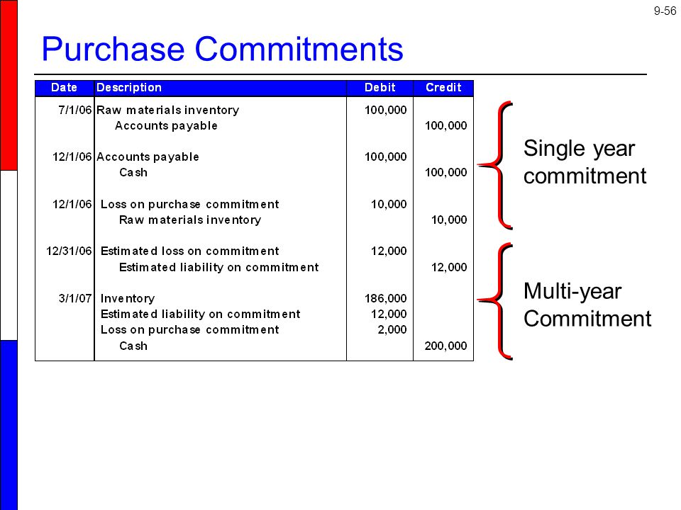 Purchase Commitments Single year commitment Multi-year Commitment