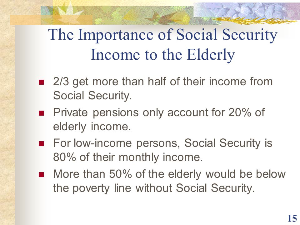 The Importance of Social Security Income to the Elderly