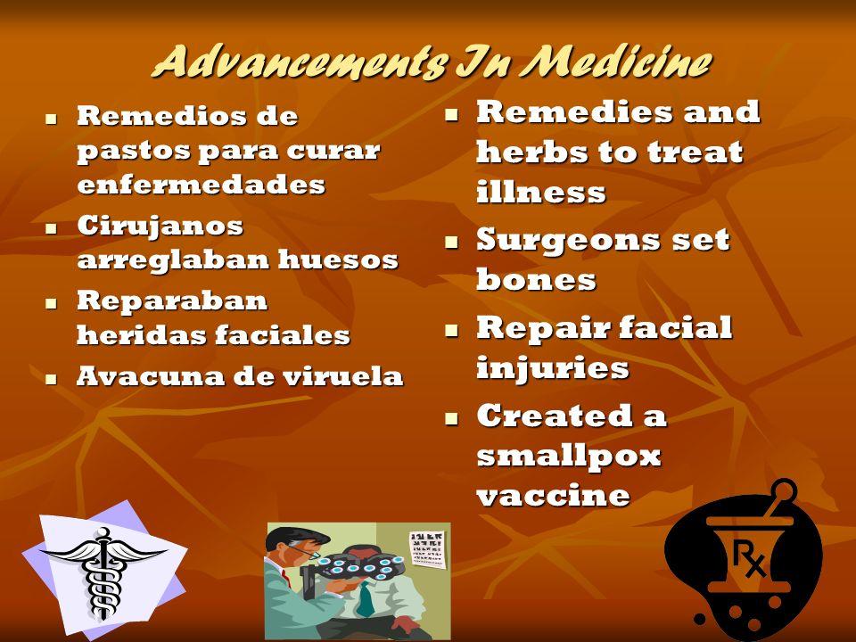 Advancements In Medicine
