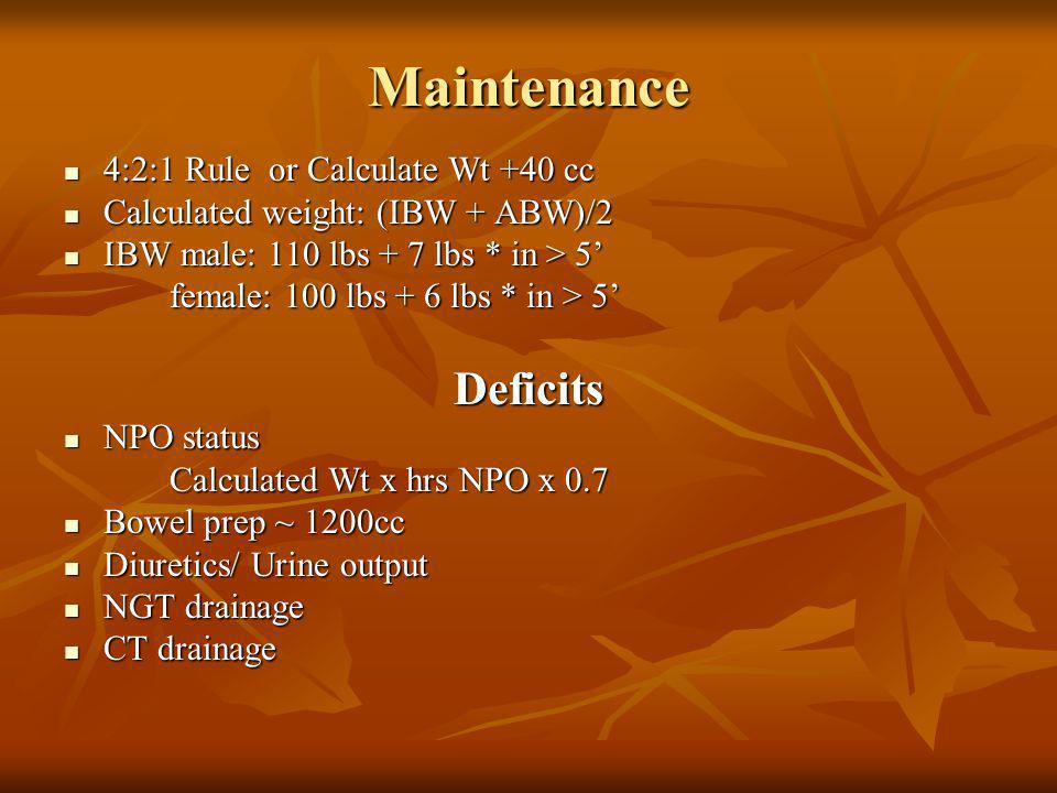 Maintenance Deficits 4:2:1 Rule or Calculate Wt +40 cc