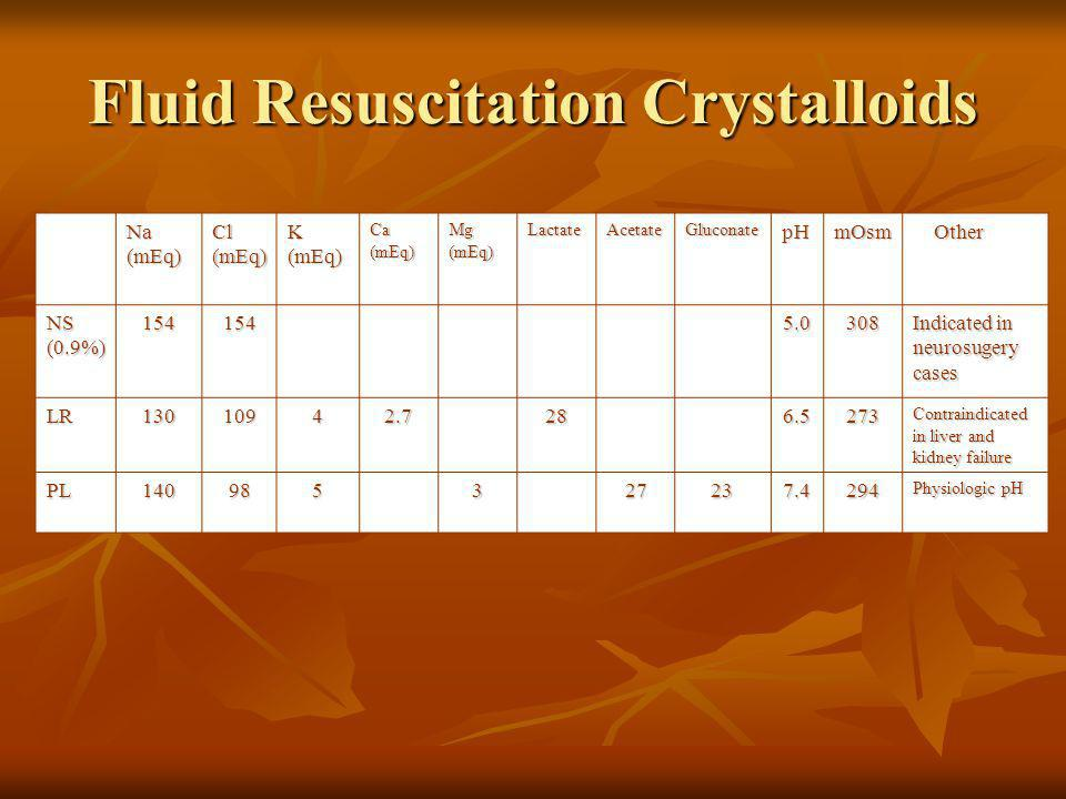Fluid Resuscitation Crystalloids