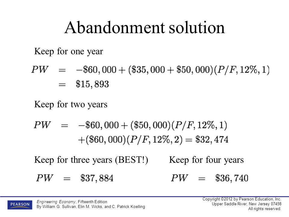 Abandonment solution Keep for one year Keep for two years
