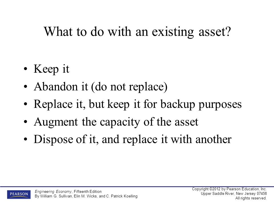 What to do with an existing asset