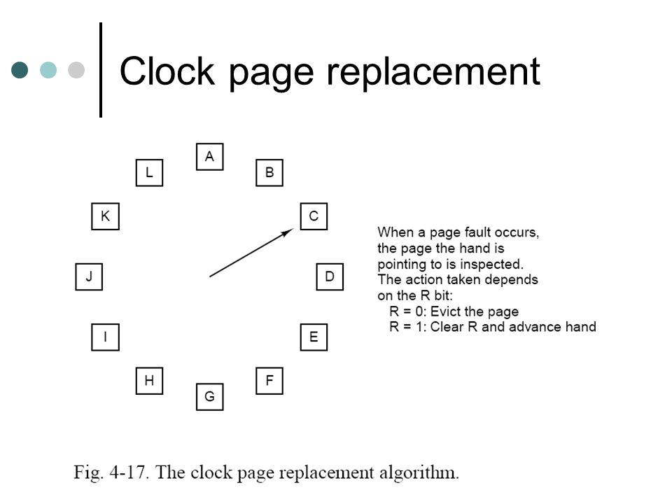 Clock page replacement