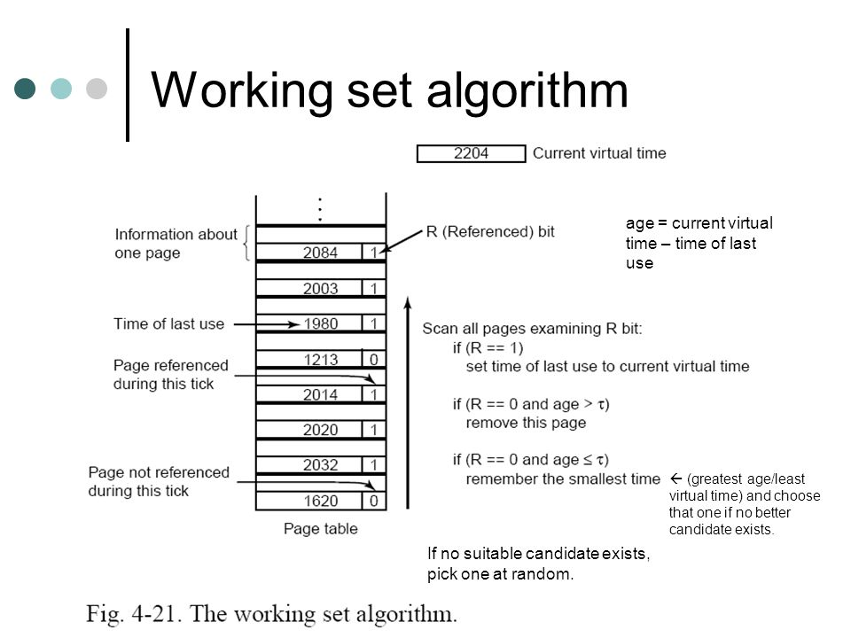 Working set algorithm age = current virtual time – time of last use
