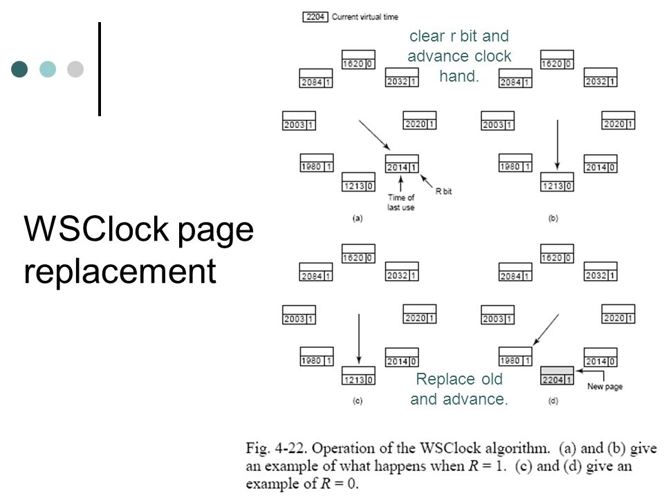 WSClock page replacement