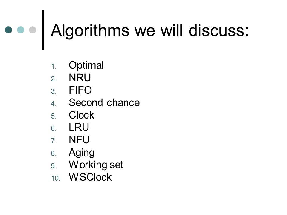 Algorithms we will discuss: