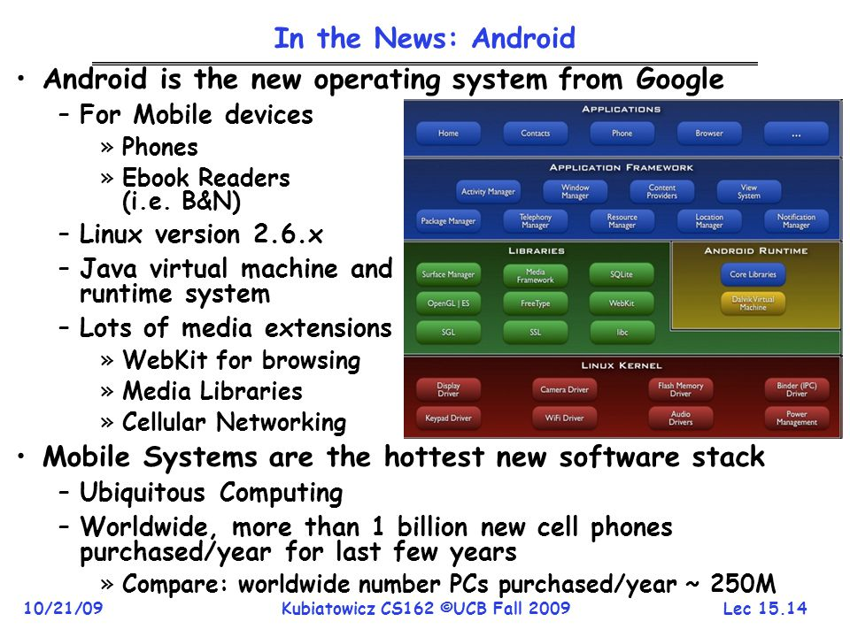 Android is the new operating system from Google