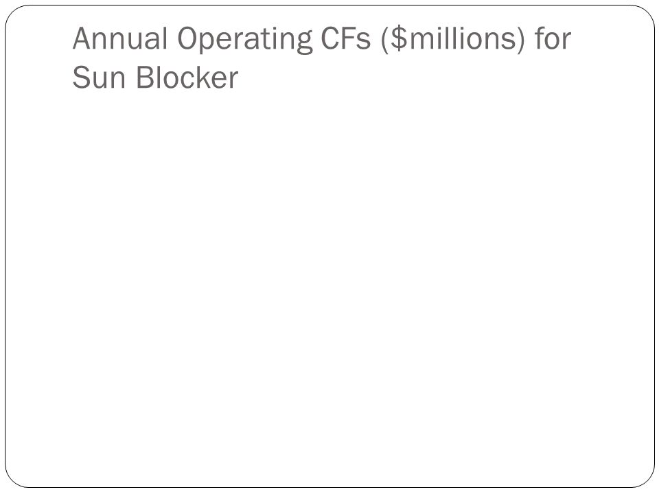 Annual Operating CFs ($millions) for Sun Blocker