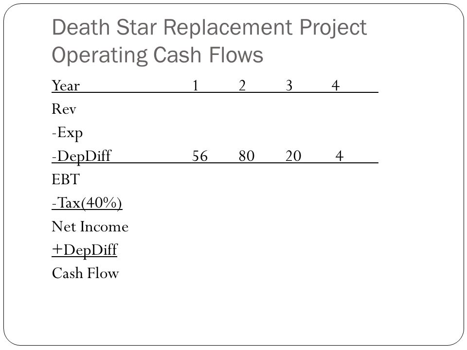 Death Star Replacement Project Operating Cash Flows