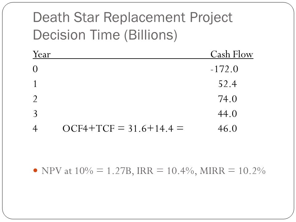 Death Star Replacement Project Decision Time (Billions)