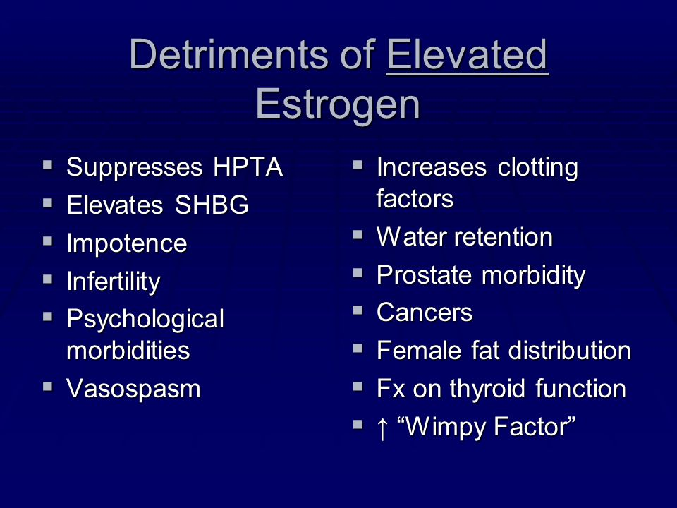 Detriments of Elevated Estrogen