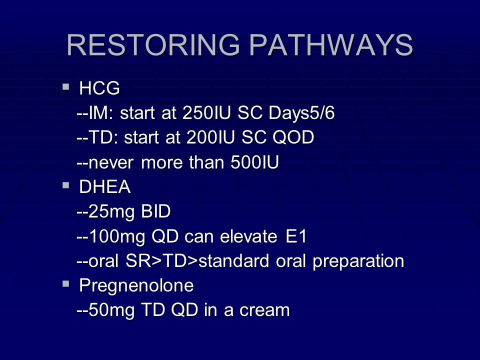 RESTORING PATHWAYS HCG --IM: start at 250IU SC Days5/6