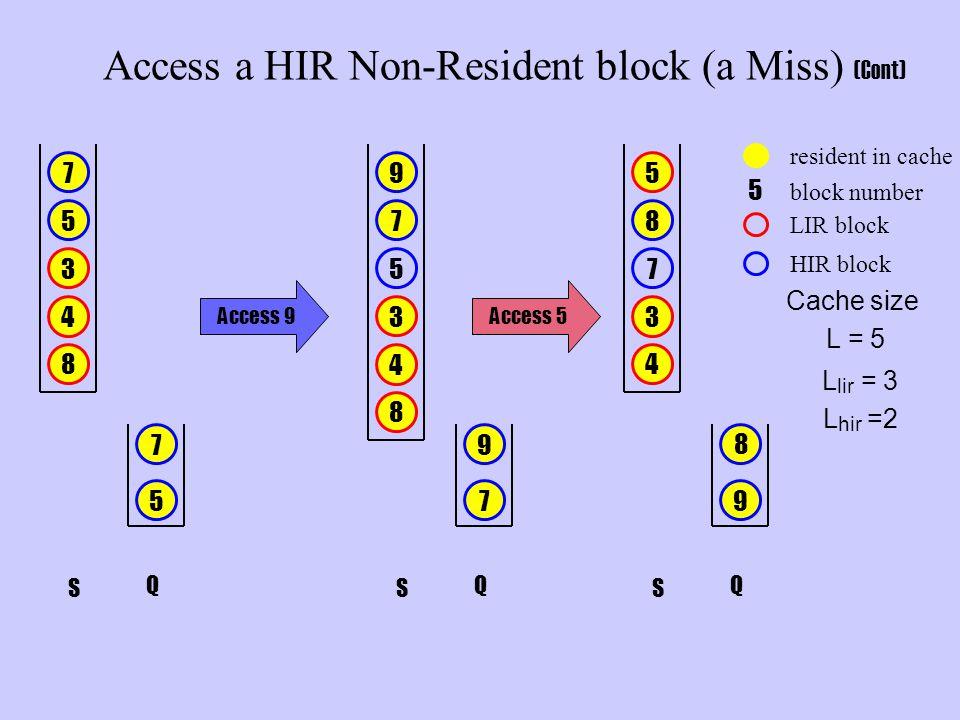 Access a HIR Non-Resident block (a Miss) (Cont)