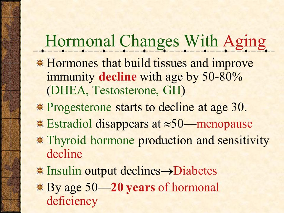 Hormonal Changes With Aging