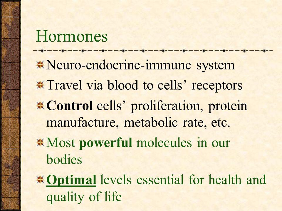 Hormones Neuro-endocrine-immune system