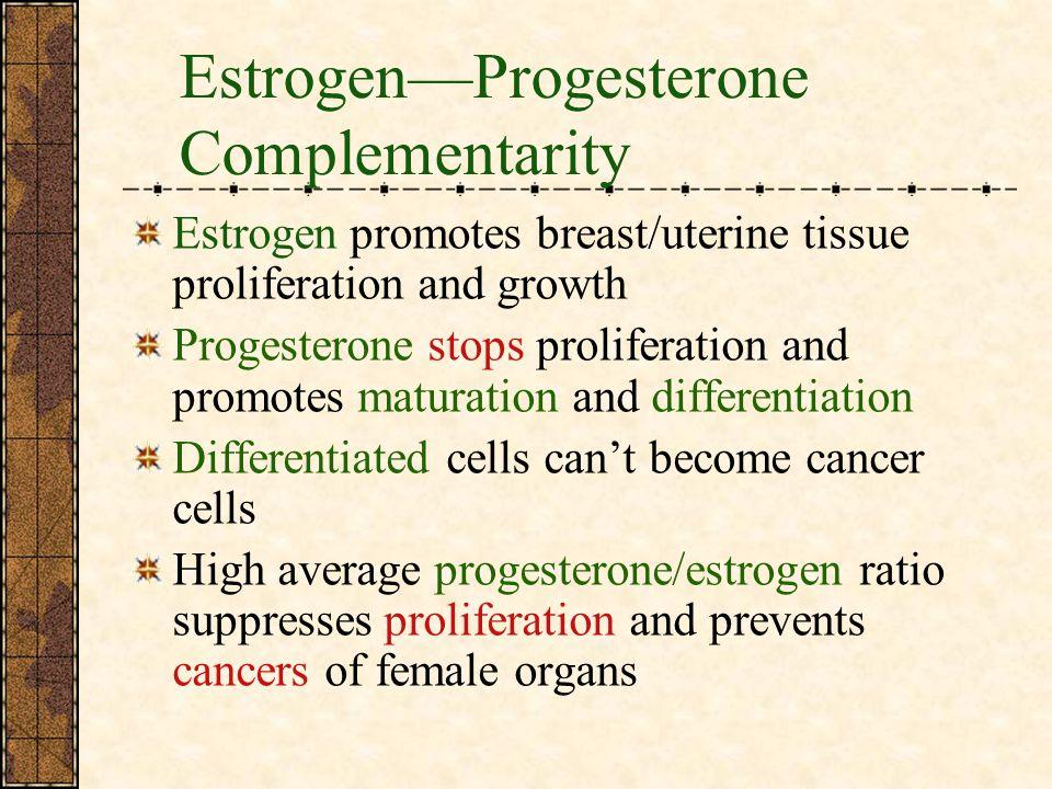 Estrogen—Progesterone Complementarity